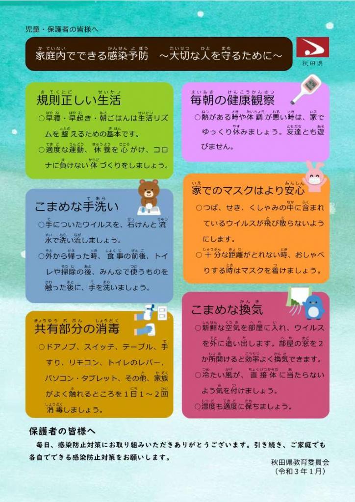 感染 者 秋田 コロナ ウイルス